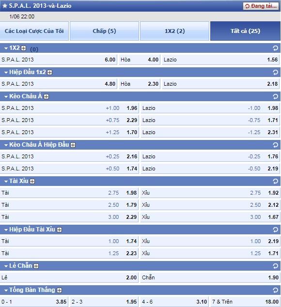 Tỷ lệ kèo Spal 2013 vs Lazio – 6/1/2018 – Bong88-M88-Sbobet