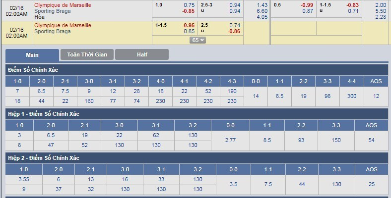tip-keo-bong-da-ngay-16-02-olympique-de-marseille-vs-sporting-braga