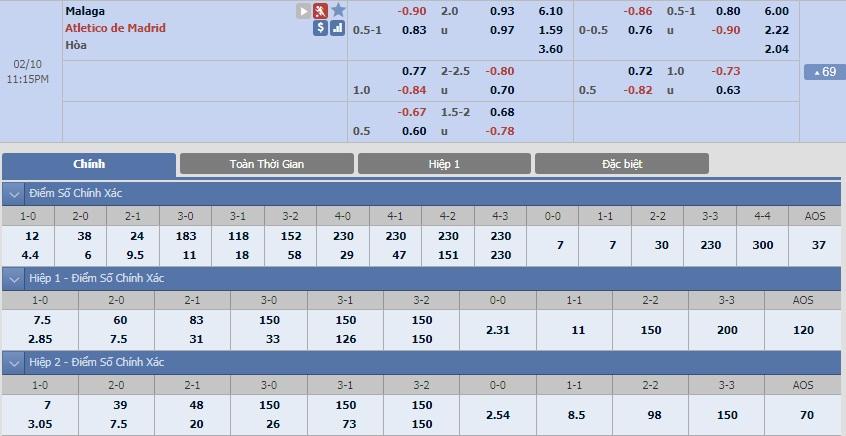 ty-le-keo-2-malaga-vs-atletico-madrid 2