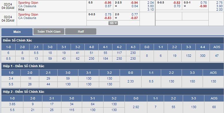 ty-le-keo-2-sporting-gijon-vs-osasuna 3