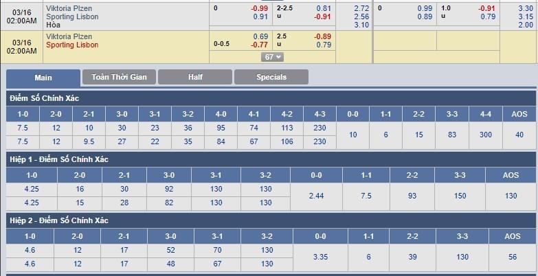 tip-keo-bong-da-ngay-16-03-2018-viktoria-plzen-vs-sporting-lisbon