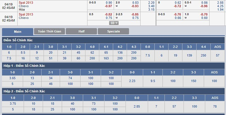 tip-keo-bong-da-ngay-19-04-2018-spal-2013-vs-chievo