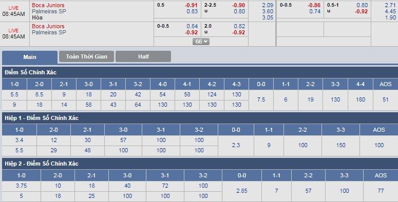 ty-le-keo-1-boca-juniors-vs-palmeiras 3