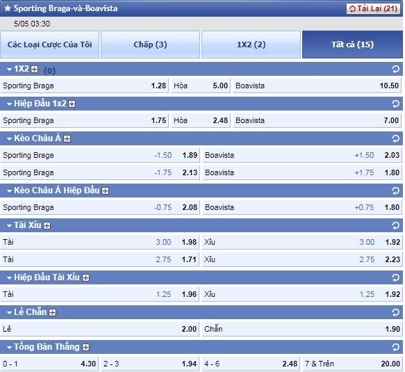 ty-le-keo-1-sporting-braga-vs-boavista 4