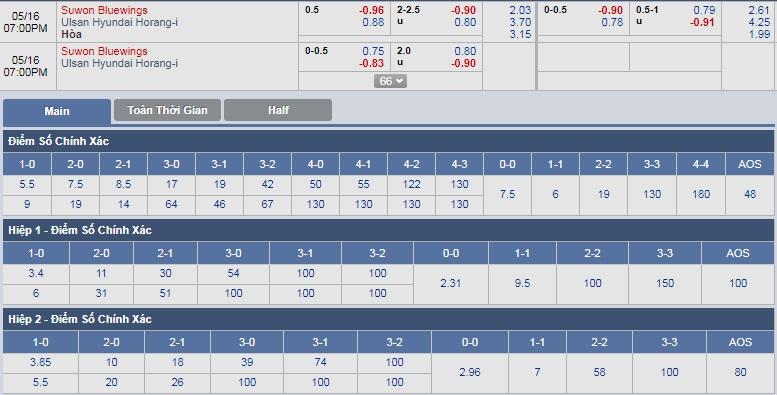 ty-le-keo-1-suwon-bluewings-vs-ulsan-huyndai-horang-i 3