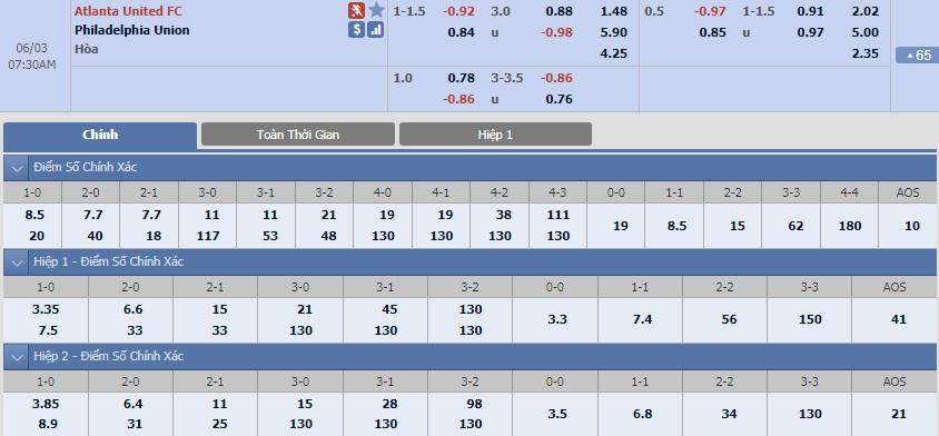 ty-le-keo-3-atlanta-united-vs-philadelphia-union 2