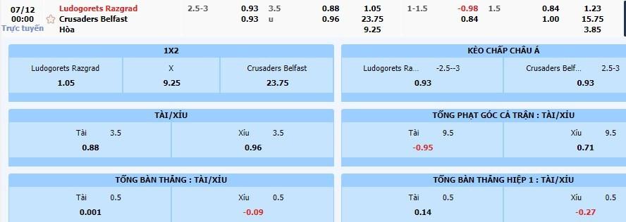 tip-keo-bong-da-ngay-12-07-2018-ludogorets-razgrad-vs-crusaders-belfast