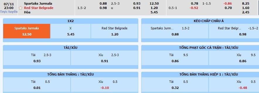 tip-keo-bong-da-ngay-12-07-2018-spartaks-jurmala-vs-crvena-zvezda
