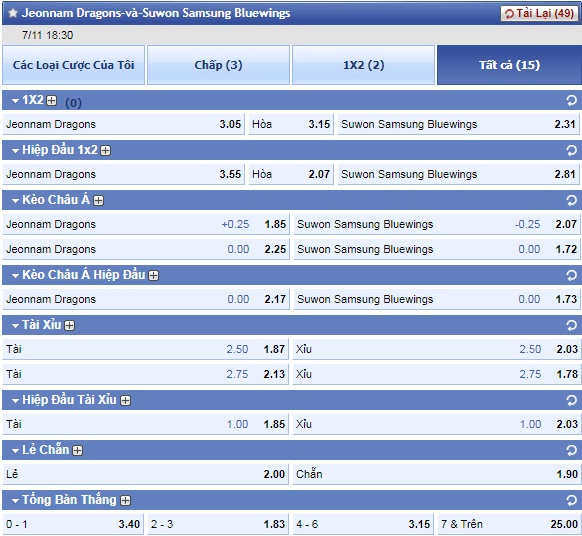 ty-le-keo-1-jeonnam-dragons-vs-suwon-bluewings 4