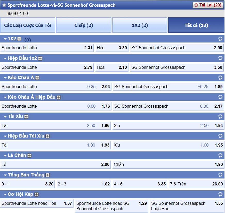 ty-le-keo-3-sportfreunde-lotte-vs-sg-sonnenhof-grossaspach 4