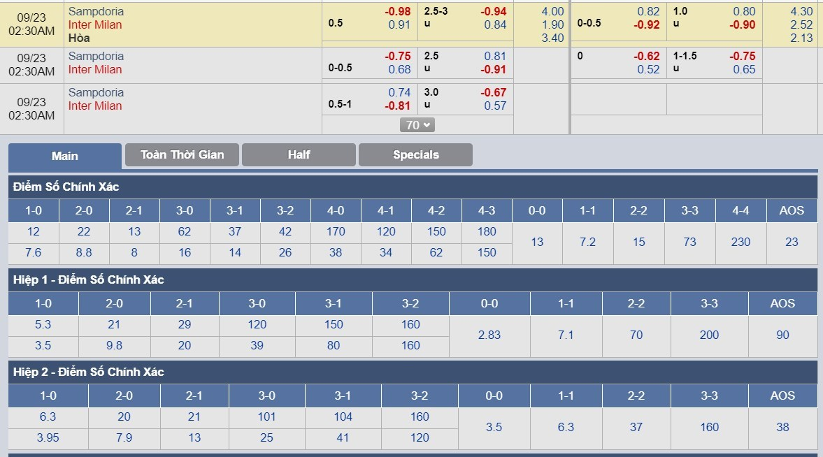 tip-keo-bong-da-ngay-23-09-2018-sampdoria-vs-inter