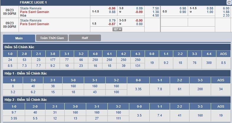tip-keo-bong-da-ngay-24-09-2018-rennes-vs-paris-saint-germain