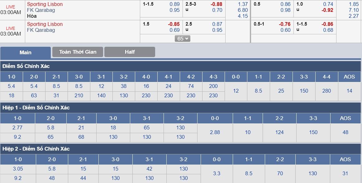 ty-le-keo-3-sporting-lisbon-vs-fk-qarabag 3