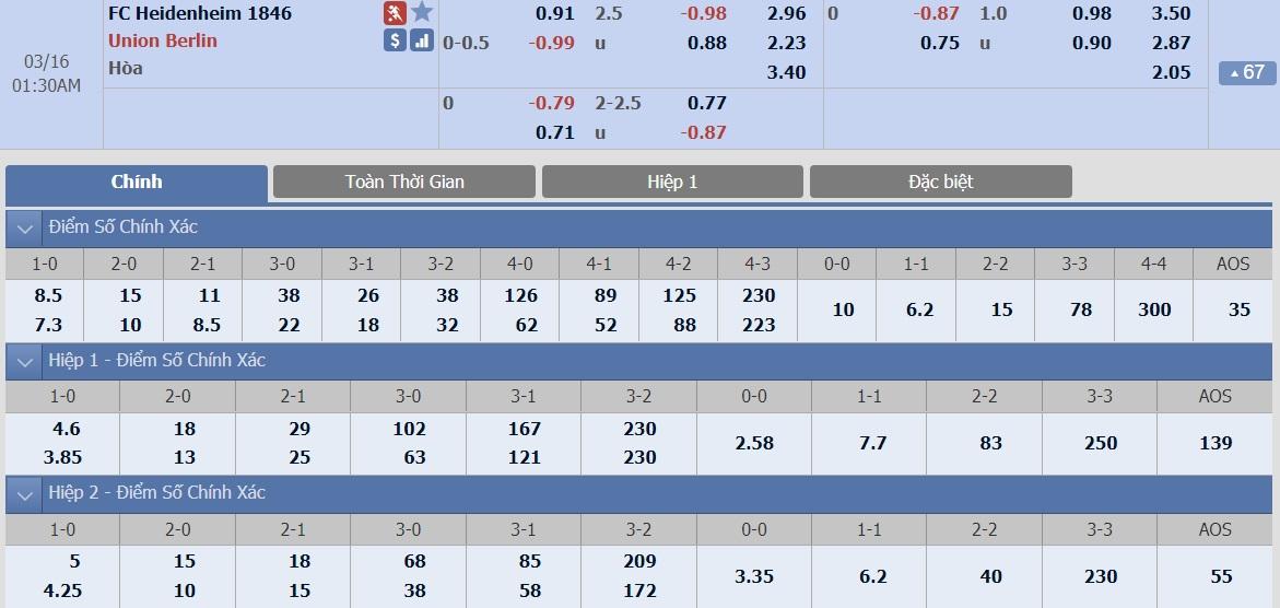 heidenheim-vs-union-berlin-–-tip-bong-da-16-3-2019 3