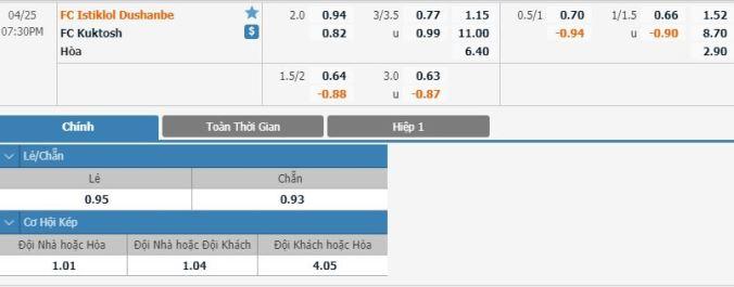 soi-keo-istiklol-vs-kuktosh-18h30-ngay-25-04-2