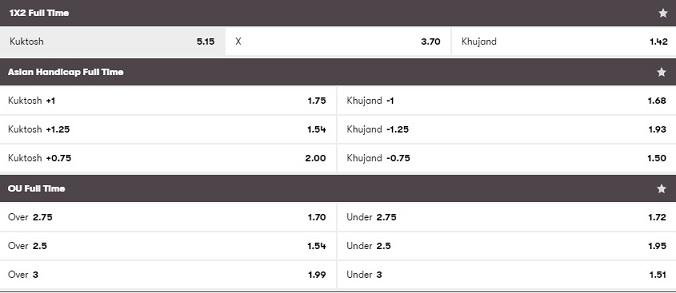 soi-keo-kuktosh-vs-khujand-18h00-ngay-19-04-1