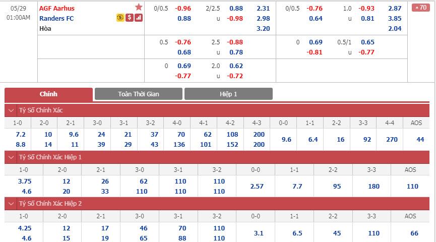 aarhus-vs-randers-00h00-ngay-29-05-1