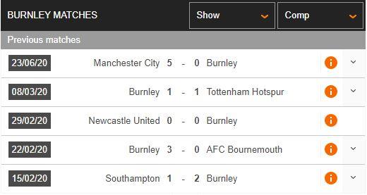 Crystal-Palace-vs-Burnley-Qua-khu-ung-ho-02h00-ngay-30-06-Ngoai-hang-Anh-–-Premier-League-2