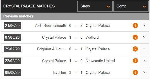 Crystal-Palace-vs-Burnley-Qua-khu-ung-ho-02h00-ngay-30-06-Ngoai-hang-Anh-–-Premier-League-3