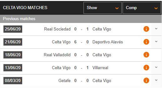 Mallorca-vs-Celta-Vigo-Tiep-mach-hung-phan-0h30-ngay-01-07-VDQG-Tay-Ban-Nha-–-La-Liga-1