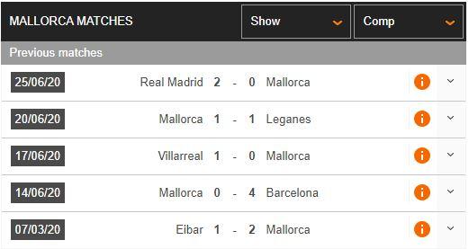 Mallorca-vs-Celta-Vigo-Tiep-mach-hung-phan-0h30-ngay-01-07-VDQG-Tay-Ban-Nha-–-La-Liga-2