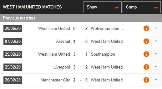 West-Ham-vs-Chelsea-Doi-no-luot-di-02h15-ngay-02-07-Ngoai-hang-Anh-–-Premier-League-2