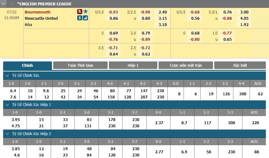bournemouth-vs-newcastle-chu-nha-chim-sau-00h00-ngay-02-07-ngoai-hang-anh-premier-league-6