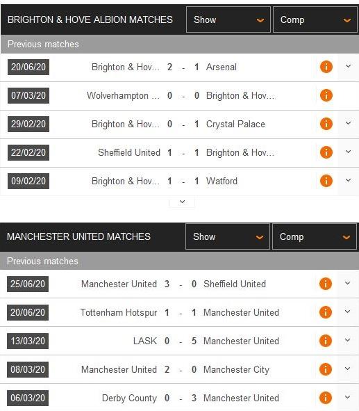 brighton-vs-man-united-khach-tiep-tuc-sa-lay-02h15-ngay-01-07-giai-ngoai-hang-anh-premier-league-7
