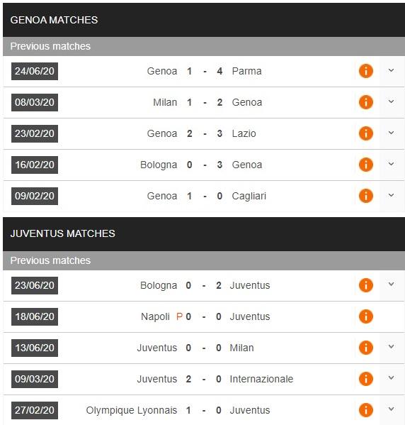 genoa-vs-juventus-xay-chac-ngoi-dau-02h45-ngay-01-07-vdqg-italia-serie-a-3