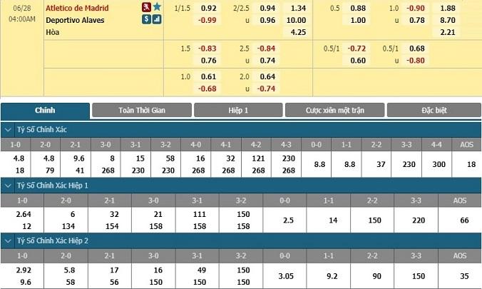 soi-keo-atletico-madrid-vs-alaves-03h00-ngay-28-06-3