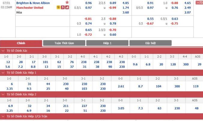 soi-keo-brighton-vs-man-united-02h15-ngay-01-07