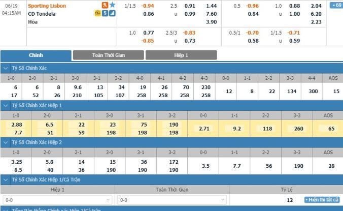 soi-keo-sporting-lisbon-vs-tondela-03h15-ngay-19-06