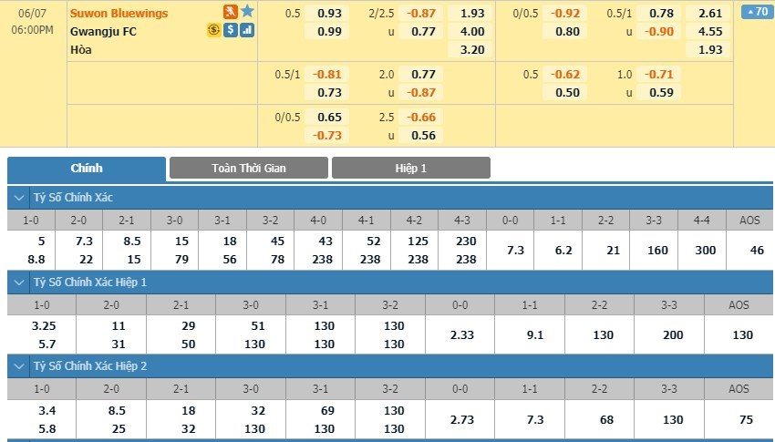 tip-keo-bong-da-ngay-06-06-2020-suwon-bluewings-vs-gwangju-fc