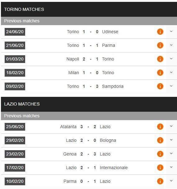 torino-vs-lazio-kien-tri-bam-duoi-00h30-ngay-01-07-vdqg-italia-serie-a-3