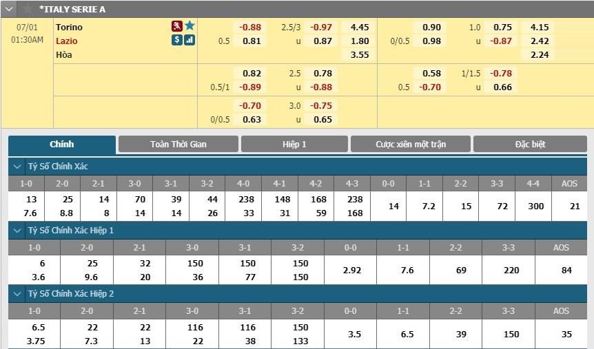 torino-vs-lazio-kien-tri-bam-duoi-00h30-ngay-01-07-vdqg-italia-serie-a-6