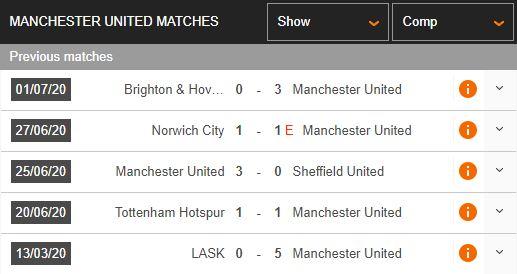 Aston-Villa-vs-Man-United-Chien-thang-nhoc-nhan-02h15-ngay-10-07-Ngoai-hang-Anh-–-Premier-League-1