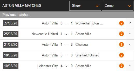 Aston-Villa-vs-Man-United-Chien-thang-nhoc-nhan-02h15-ngay-10-07-Ngoai-hang-Anh-–-Premier-League-2