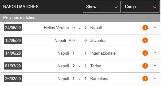 inter-milan-vs-Napoli-kho-thang-cach-biet-00h30-ngay-02-07-giai-vdqg-italia-serie-a-4