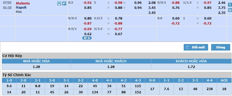 inter-milan-vs-Napoli-kho-thang-cach-biet-00h30-ngay-02-07-giai-vdqg-italia-serie-a