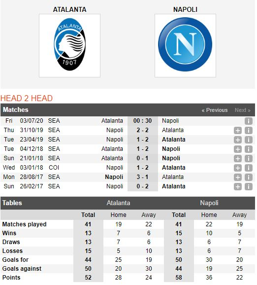 inter-milan-vs-Napoli-kho-thang-cach-biet-00h30-ngay-02-07-giai-vdqg-italia-serie-a-5