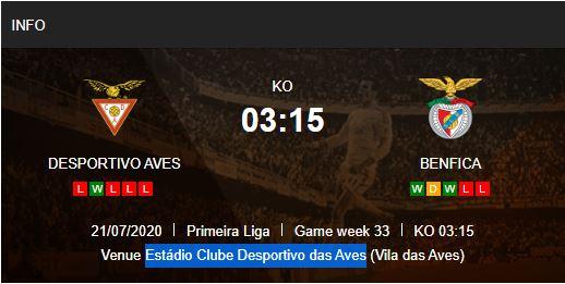 Aves-vs-Benfica-Chenh-lech-dang-cap-03h15-ngay-22-07-VDQG-Bo-Dao-Nha-–-Primeira-Liga-3