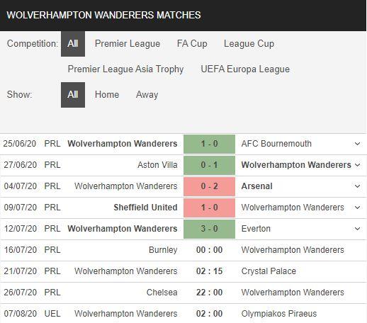 Burnley-vs-Wolves-Cung-co-top-6-00h00-ngay-16-07-Ngoai-hang-Anh-–-Premier-League-2