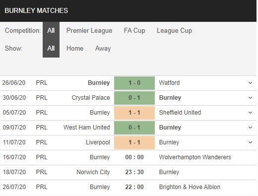 Burnley-vs-Wolves-Cung-co-top-6-00h00-ngay-16-07-Ngoai-hang-Anh-–-Premier-League-3