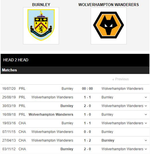 Burnley-vs-Wolves-Cung-co-top-6-00h00-ngay-16-07-Ngoai-hang-Anh-–-Premier-League