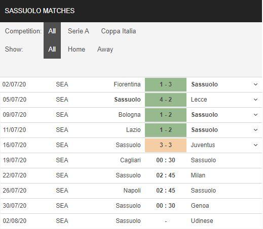 Cagliari-vs-Sassuolo-Chu-nha-het-dong-luc-00h30-ngay-19-07-VDQG-Italia-–-Serie-A-1
