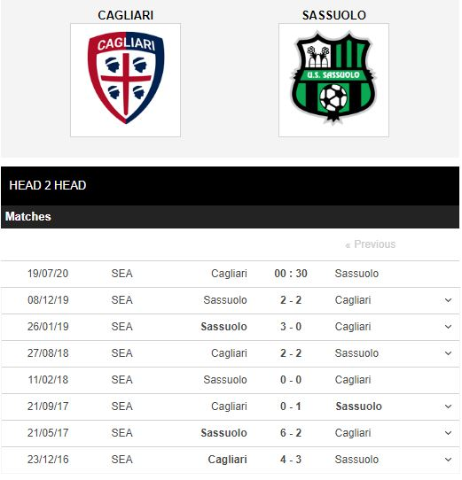 Cagliari-vs-Sassuolo-Chu-nha-het-dong-luc-00h30-ngay-19-07-VDQG-Italia-–-Serie-A
