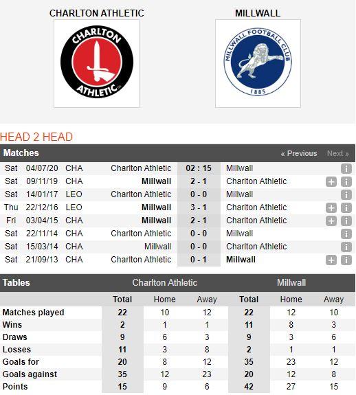 inter-milan-vs-Millwall-kho-thang-cach-biet-02h15-ngay-02-07-giai-vdqg-italia-serie-a-5