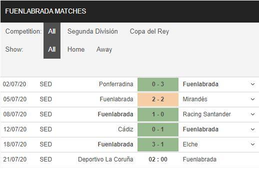 Deportivo-vs-Fuenlabrada-Tien-chu-nha-xuong-hang-02h00-ngay-21-07-Hang-2-Tay-Ban-Nha-–-Segunda-1