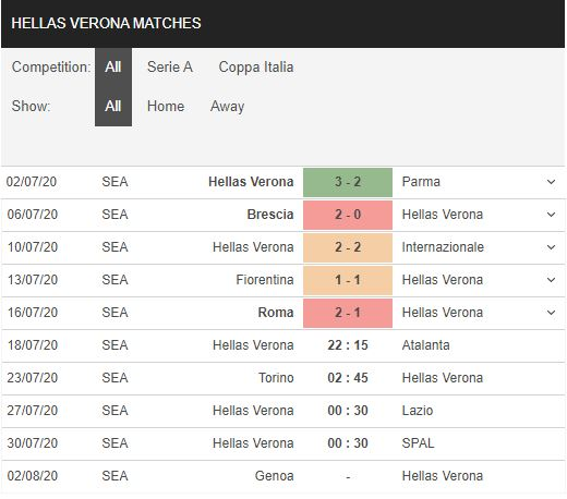 Hellas-Verona-vs-Atalanta-Viet-tiep-giac-mo-vo-dich-22h15-ngay-18-07-VDQG-Italia-–-Serie-A-3