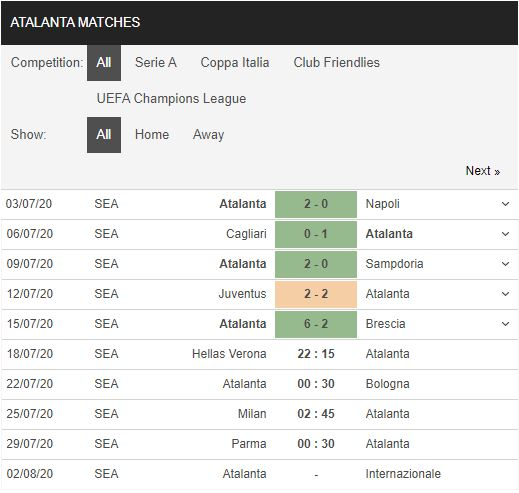 Hellas-Verona-vs-Atalanta-Viet-tiep-giac-mo-vo-dich-22h15-ngay-18-07-VDQG-Italia-–-Serie-A-5